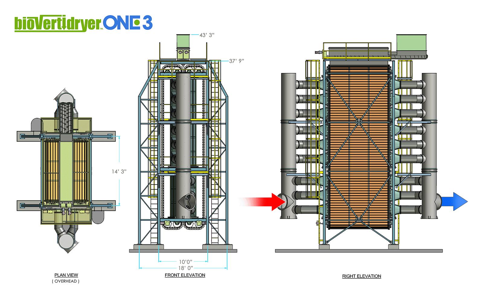 Schematic Biomass Drying A Unique New Configuration Dryer Altentech